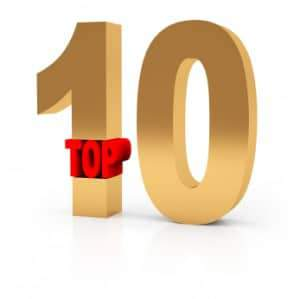 My Top 10 Confidence Boosting Posts from my Blog