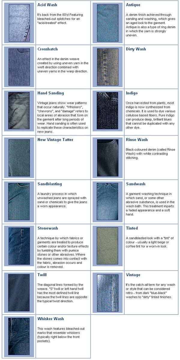 The Types of Denim Washes