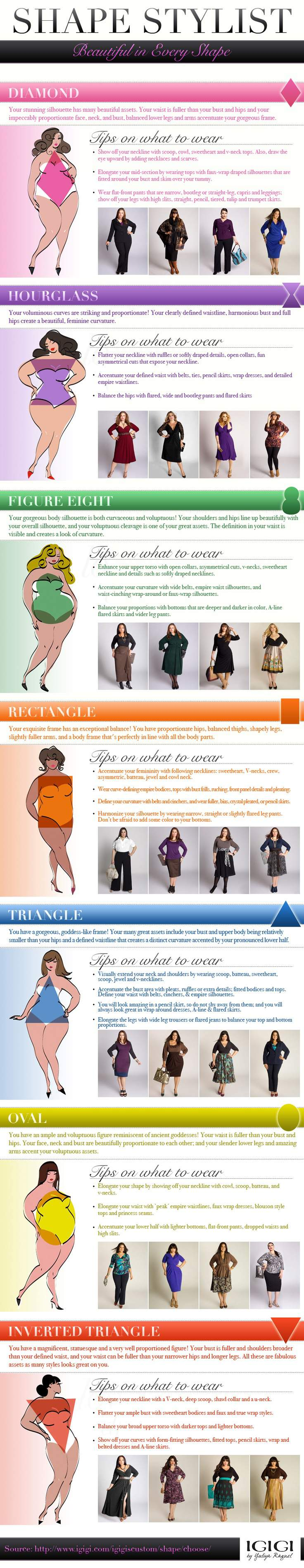 Plus Size Fashion Tips Dressing For Your Shape As A Plus Size Woman