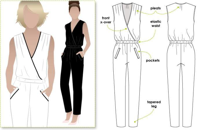 The Curvy Sewing Collective- Carly Jumpsuit feature
