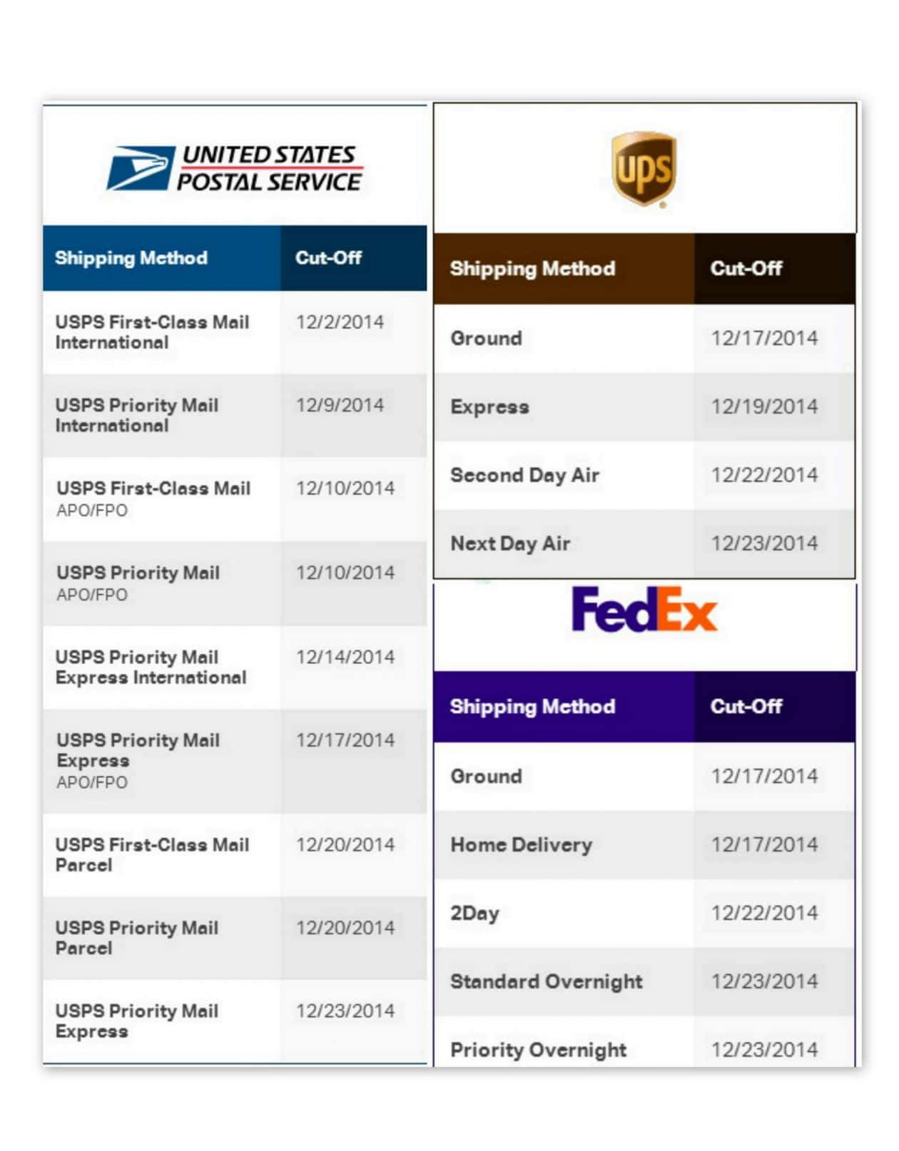 Important Holiday Shipping Cutoff Dates for Holiday 2014