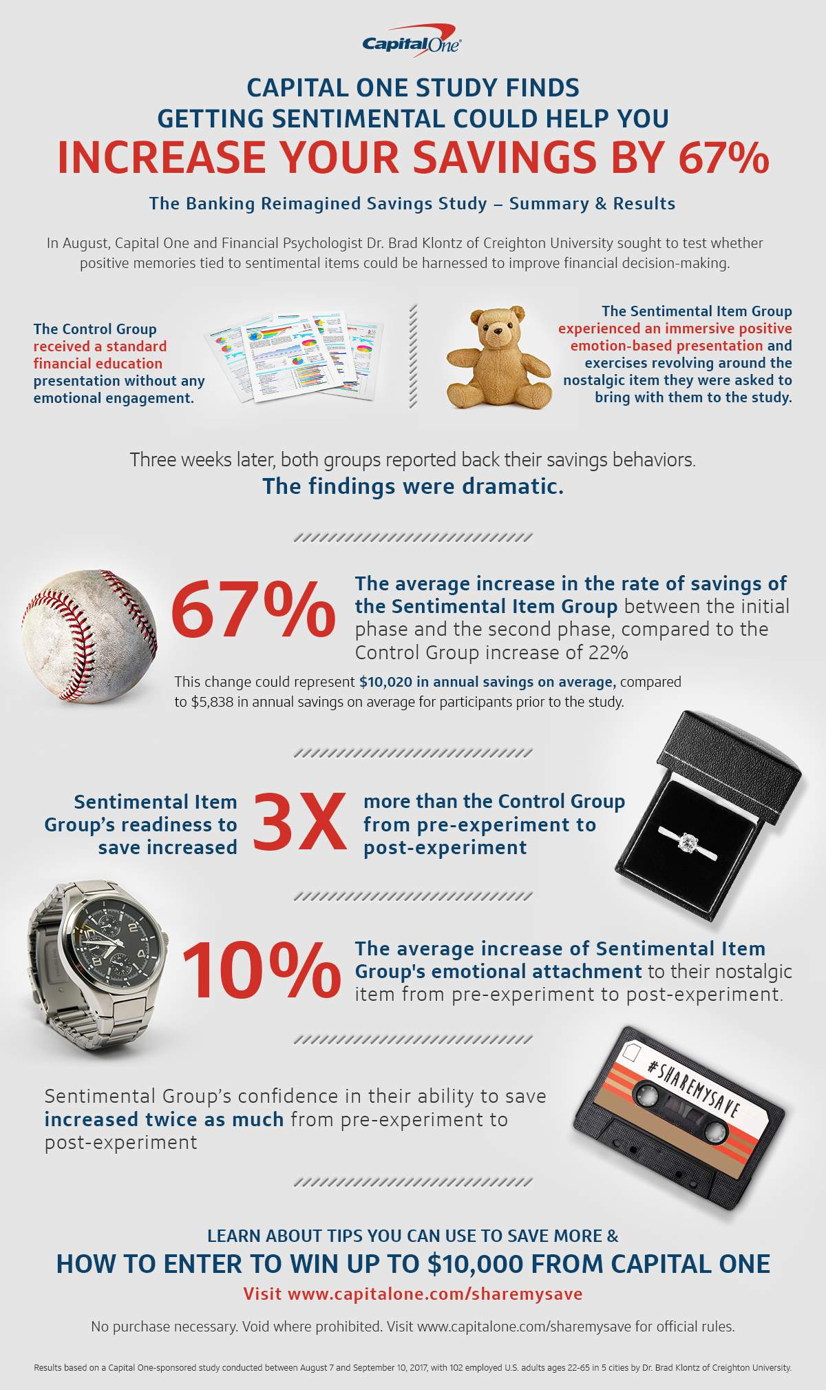Capital One Banking Reimagined Savings Study- How to save better