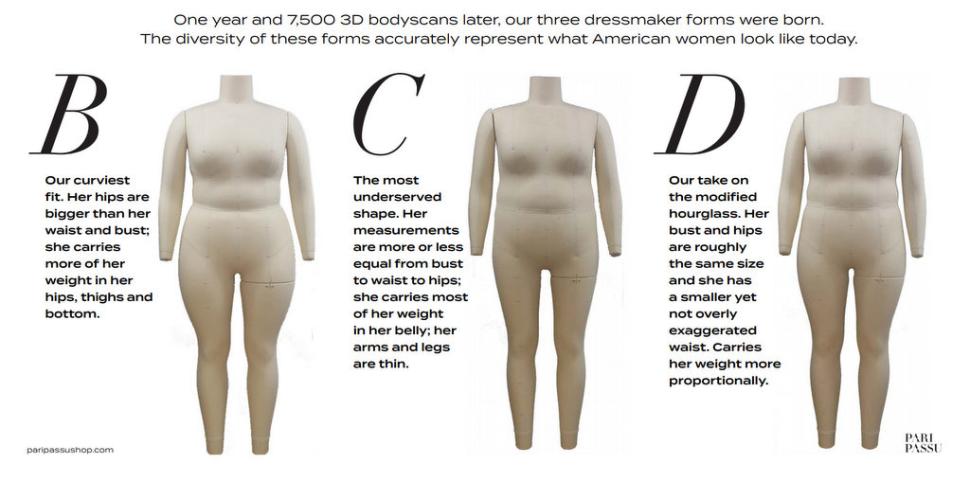 Plus size workwear brand, Pari Passu Shape Sizing after scanning 7500 women.